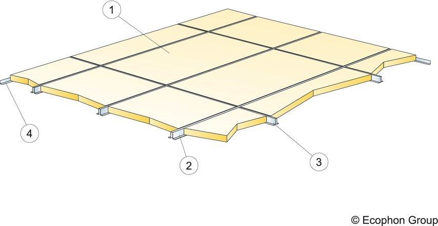 Монтажная схема M115 подвесных потолков Ecophon Super G Plus.